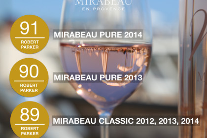 Robert_Parker_Mirabeau_Provence_rose_Summary
