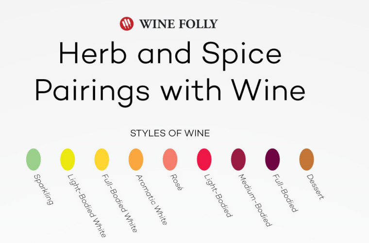 Wine Folly herb spice wine pairings